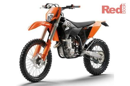 Used Bike Research - Used Bike Prices - Compare Bikes - RedBook.com.au ddbd433fb4