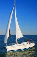 Used Boat Research - Used Boat Prices - Compare Boats - RedBook com au