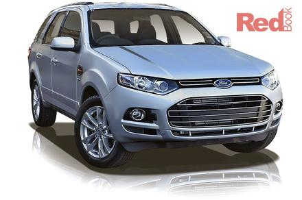 113928b4df Used Car Research - Used Car Prices - Compare Cars - RedBook.com.au