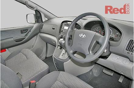 0c4038e9dedffd Used Car Research - Used Car Prices - Compare Cars - RedBook.com.au