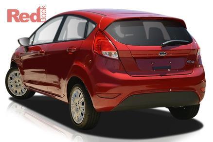 Image Result For Ford Ecosport Jerking
