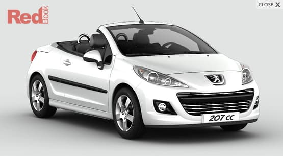 2011 Peugeot 207 CC Sportium Auto MY10