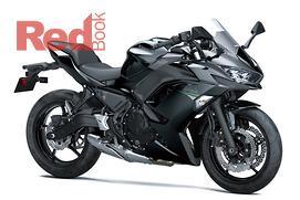 Three new Kawasakis for 2020