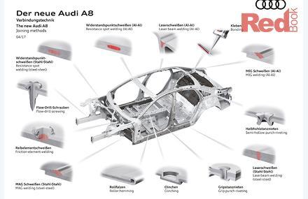 Audi Car Engines